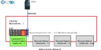 Mua máy đọc mã code tự động uy tín tại Hà Nội
